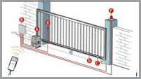 automatic-sliding-gate